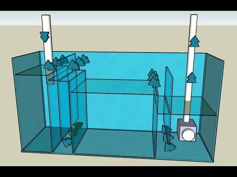 marina 360 aquarium instructions