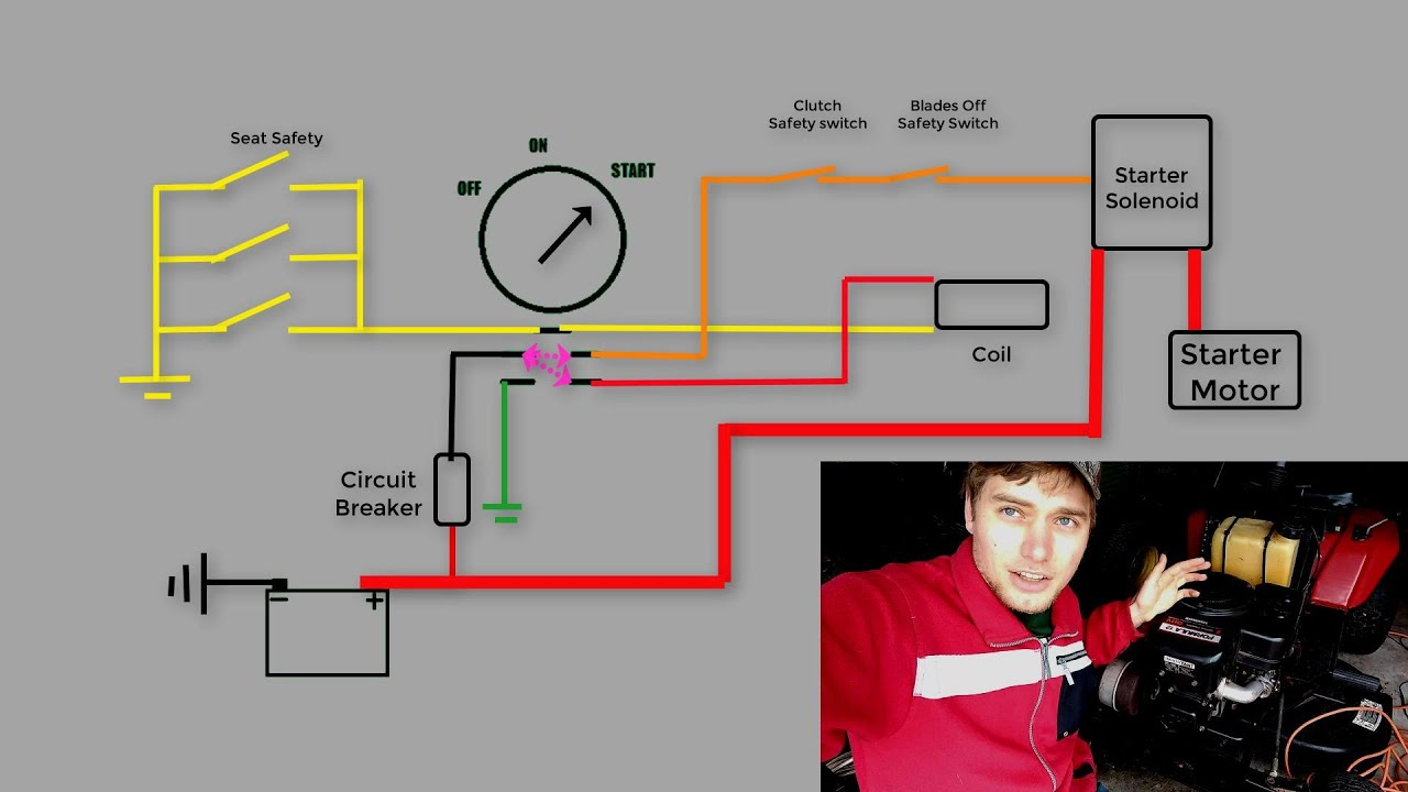 How a Lawn Tractor Ignition Circuit Works