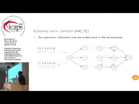 "ICAPS 2015: ""Schedule Generation Schemes and Genetic Algorithm for the Scheduling Problem with ..."""