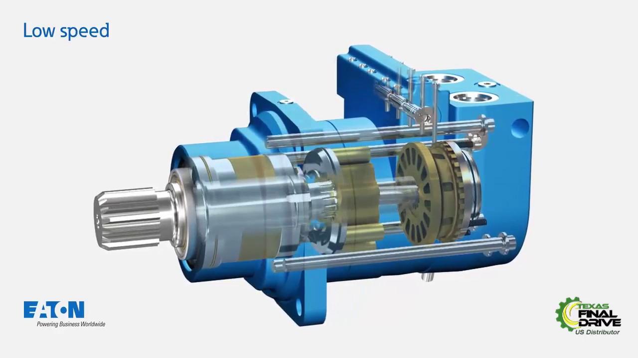 Hydrostatic Transmission Mini Tank : Eaton hydraulic drive motor youtube
