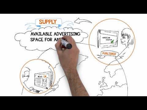 Global Rev Gen: Online Advertising Ecosystem