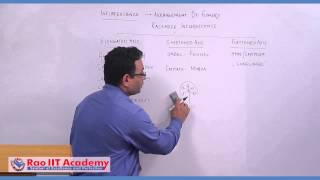 Inflorescence - NEET AIPMT AIIMS Botany Video Lecture [RAO IIT ACADEMY]