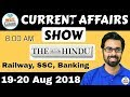 8 00 AM CURRENT AFFAIRS SHOW 19 20 Aug RRB ALP Group D SBI Clerk IBPS SSC UP Police mp3
