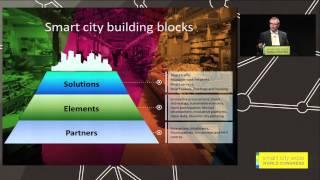 Governance & Economy. GE 4 - Smart economic development through governance