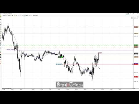 Price Action Trading The E-Mini S&P 500 Futures Range Failure; SchoolOfTrade.com