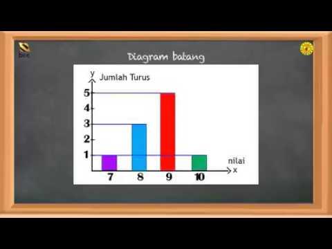 SD - Matematika - Pengumpulan dan Penyajian Data (BimbelBeeSD Kelas 6)