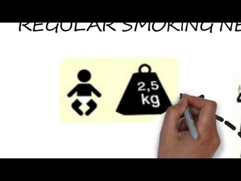 Effects of smoking in pregnancy-Dr.Surabhi Somani