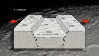 NASA Spacecraft LRO Reveals Recent Geological Activity on the Moon