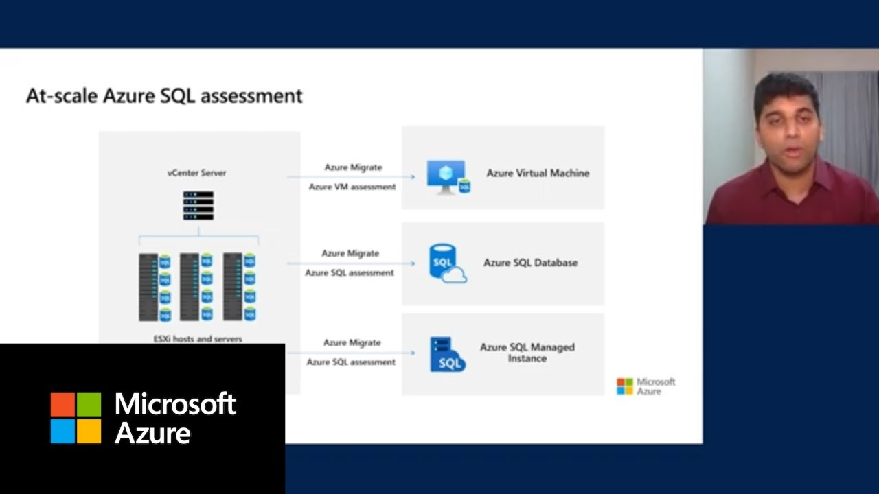 How to Plan Microsoft SQL Server Migration To Azure with Azure Migrate
