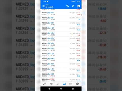 $10000 profit with $22000 Withdrawal Manual Forex Trading Strategy – Best CopyTrade service