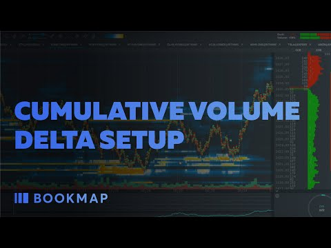 Cumulative intraday volume mt4