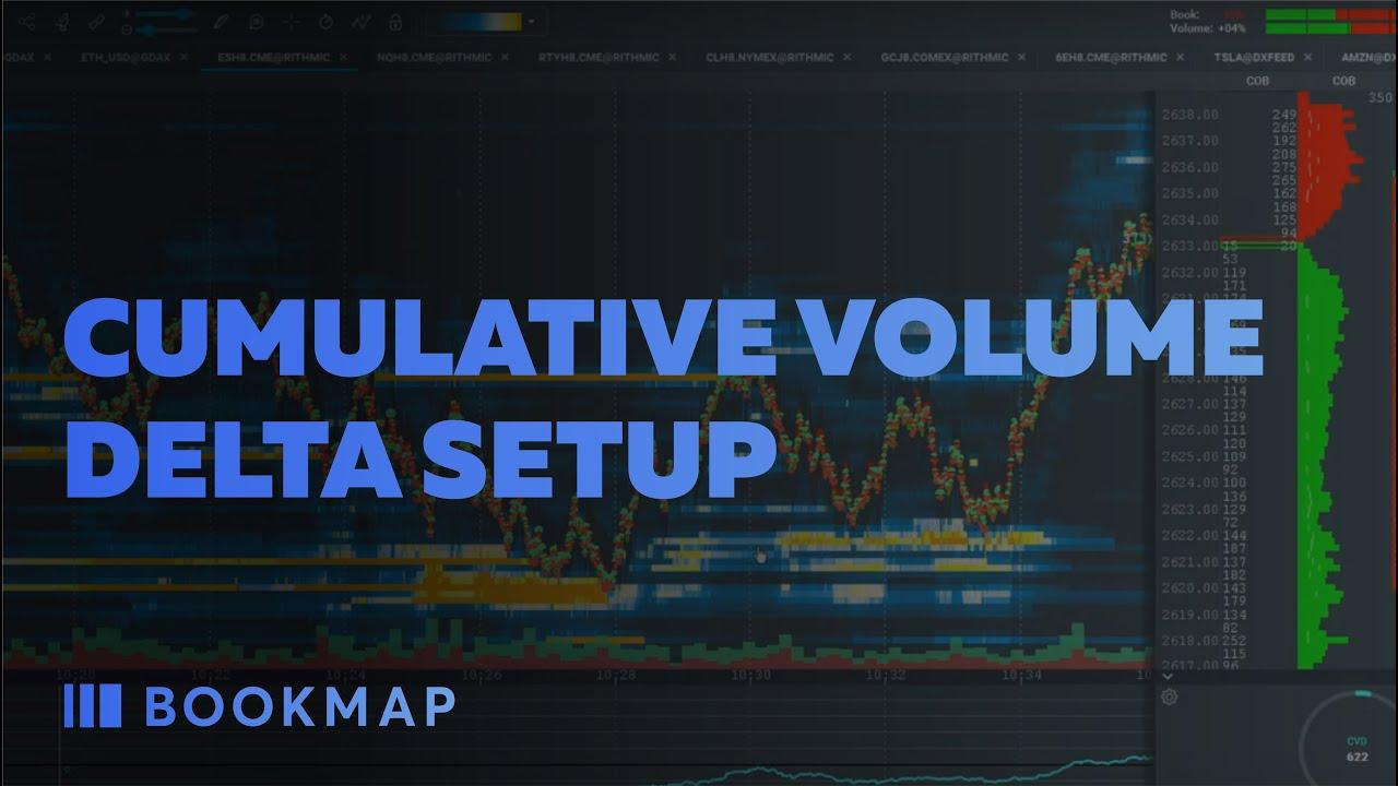 Cumulative Volume Delta Setup