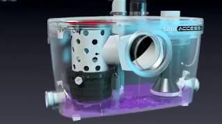 Насосы с измельчением Saniaccess - инновационная технология(, 2013-12-07T14:24:12.000Z)