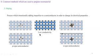 Hybrid Organic Inorganic Nanocomposites Materials