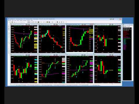 NetPicks Premier Trader University Q&A Plus Trading Systems Demo