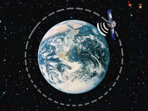Science - Universe - In Space - Satellite - Hindi