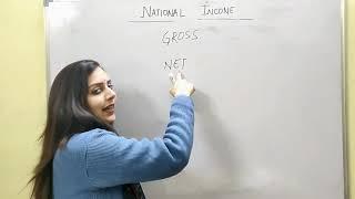Video Lecture 8-National Income-Macro Economics- Class 12- by Devika Dhawan Shukla