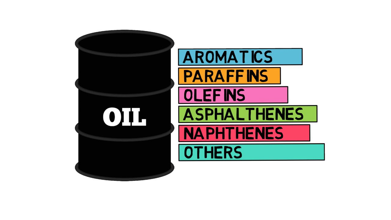 Aspen HYSYS - Petroleum Assays and Oil Characterisation - Trailer
