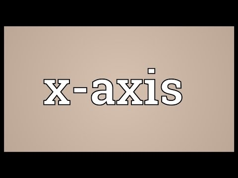 X-axis Meaning