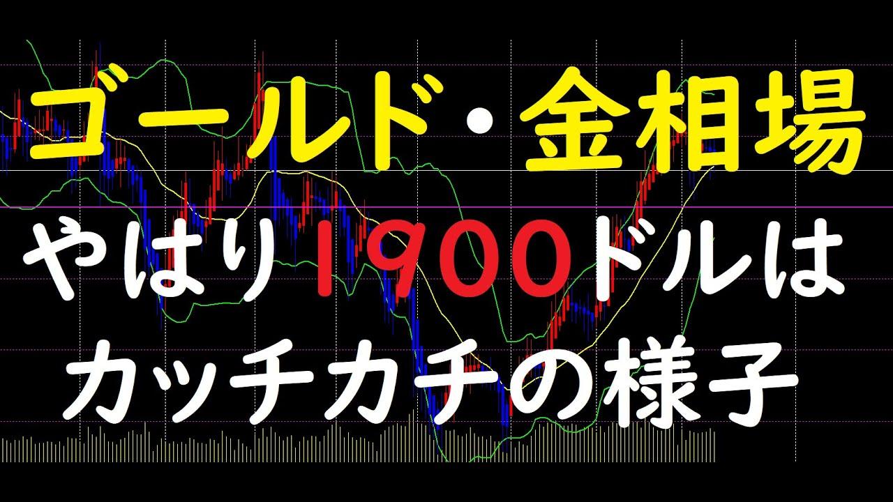 【ゴールド・金】今後の見通し 6/14(月)以降(XAU/USD)