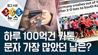 [333 뉴스] 하루 100억건 카톡, 문자 가장 많았던 날은? | 뉴스A LIVE thumbnail