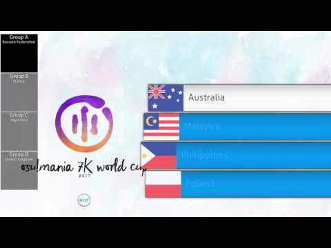 osu!mania 7K World Cup 2017 - Drawings