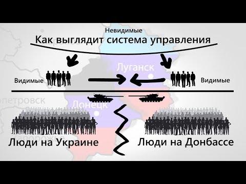 Дмитрий Таран Обращение