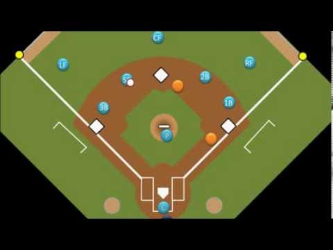Intro to Baseball: Force Outs