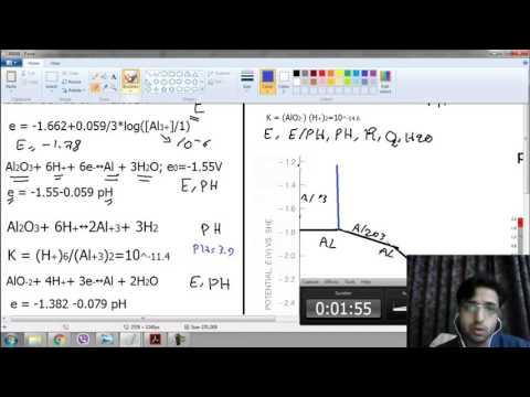 How To Draw Pourbaix Aluminum Diagram Example 1 Part 2 Youtube