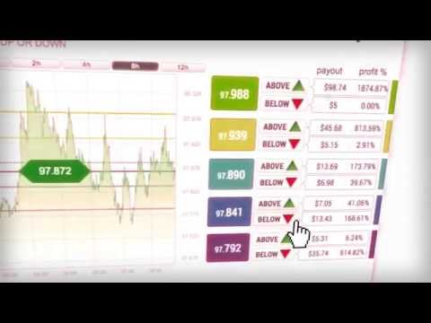 Binary Options - White label Platform Providers