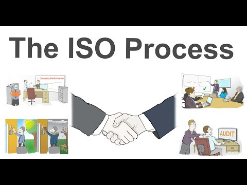 the-iso-process-|-iso-standards