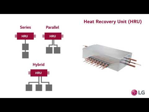 LG's Redesigned Heat Recovery Unit (HRU) - YouTube