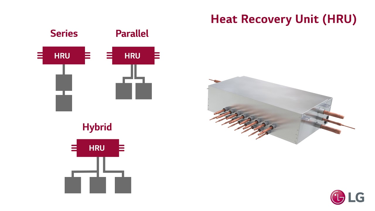 LG's Redesigned Heat Recovery Unit (HRU)