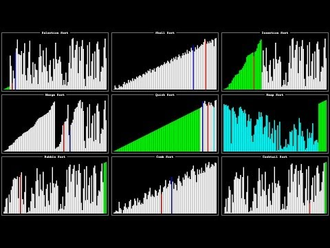 Visualization and Comparison of Sorting Algorithms