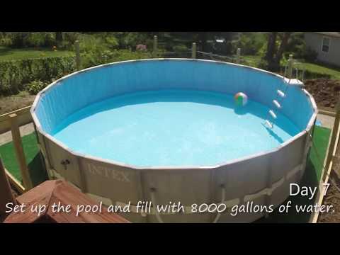 Intex Metal Frame Pool Leveling And Installing Doovi