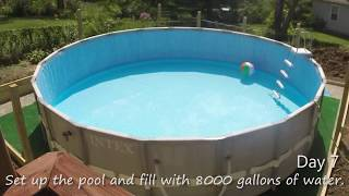 Leveling the Ground and Putting Up a 20 foot Intex Above Ground Pool (Timelapse)