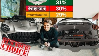 THE 300 000€ SUPERCAR POLL - YOU DECIDE MY NEXT CAR!!  | VLOG⁴ 14 (Part 2)