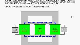 Transformers where output power exceeds input power