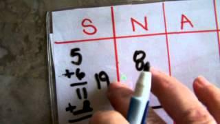 Snake Eyes - Fun Dice Game By Math Kit Tutor Games