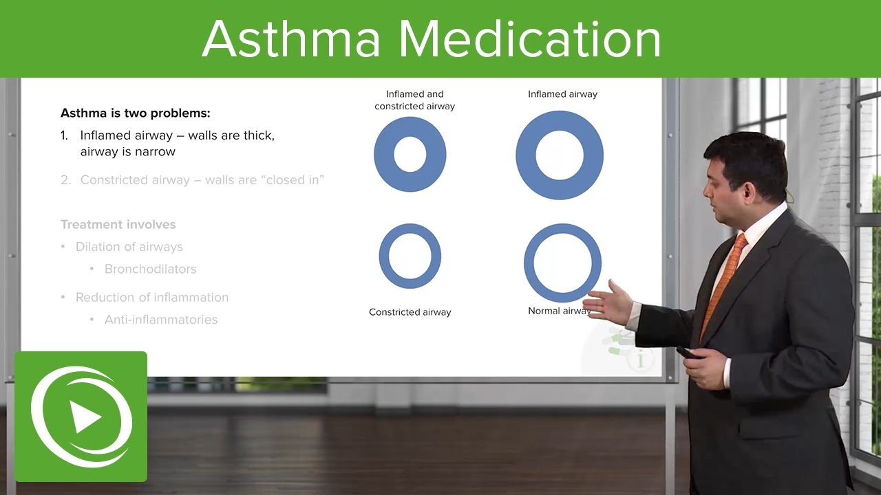 Asthma Medication & Principles of Therapy– Respiratory Pharmacology | Lecturio
