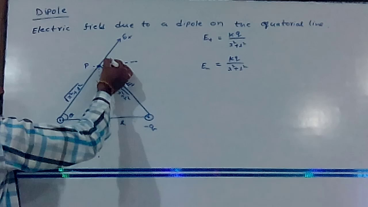 Electric Field Due To Dipole On Equatorial Line Youtube Lamis Theorem And Free Body Diagram Solved Examples Transtutors