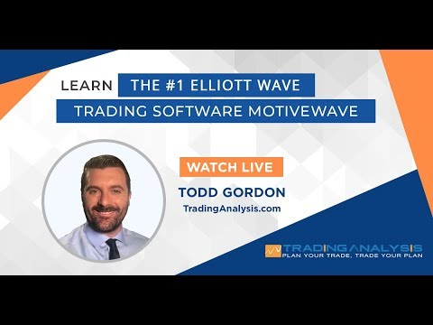 Elliott wave trading platform