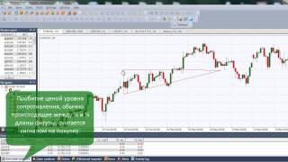 Восходящий Треугольник Форекс | Фигура Треугольник Форекс | IFC Markets