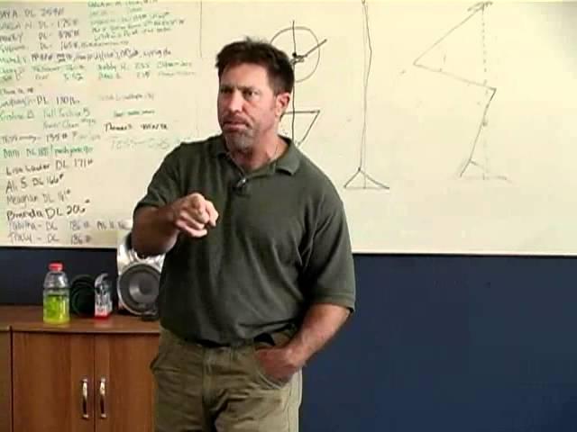 Deadlift Alignment: Part 1 - Mark Rippetoe