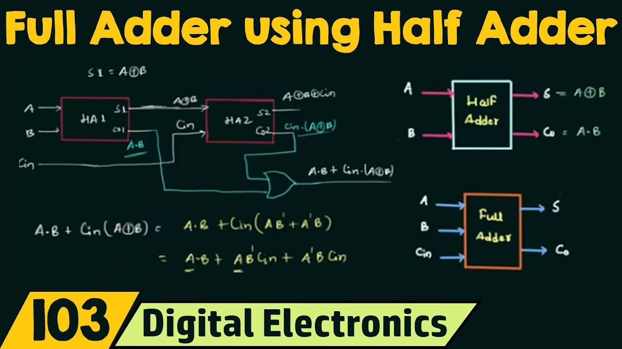 Full Adder using Half Adder - YouTube