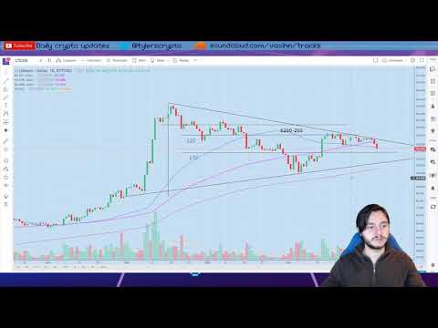 Litecoin's Support Level That Must Hold, Binance Update on Being Hacked and Market Manipulation