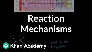 Introduction to Reaction Mechanisms