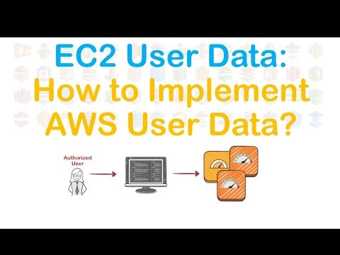 EC2 User Data - How to implement AWS user data or How to