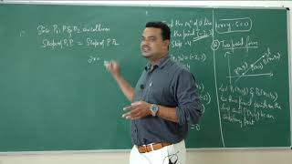 I PUC | Mathematics | Straight lines- 05