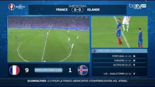 RESUME FRANCE vs ISLANDE - EURO 2016